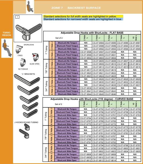 Cs-07-back Step 7 Select Attachment Hdwr Adj Drop Hooks Shurlocks Upper(3 Of 8) parts diagram
